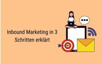Inbound Marketing in 3 Schritten erklärt